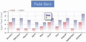 fade-bars