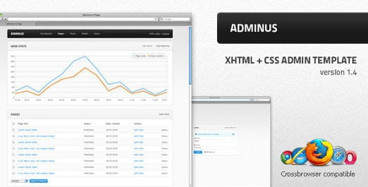 Css Panel Design Css – Admin Panel Template