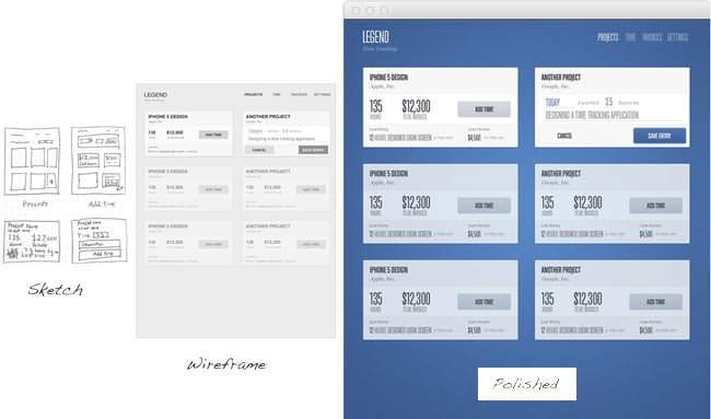 learn-follow-design-process